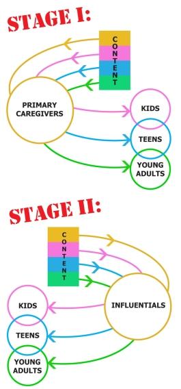 flow chart.v4